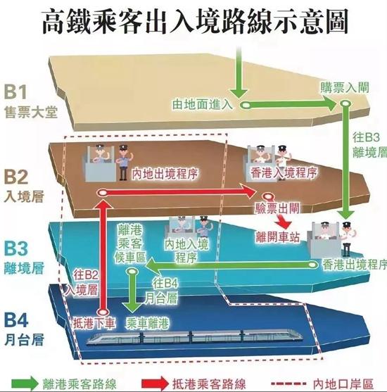 HK-HSR